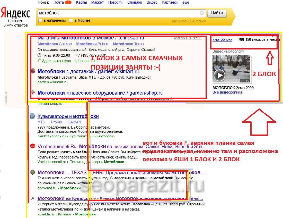 Карта кликов Яндекса
